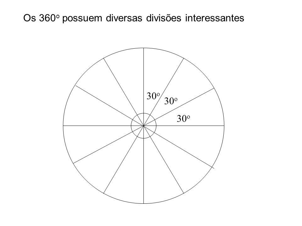 Os 360o possuem diversas divisões interessantes