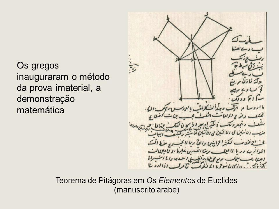 Teorema de Pitágoras em Os Elementos de Euclides