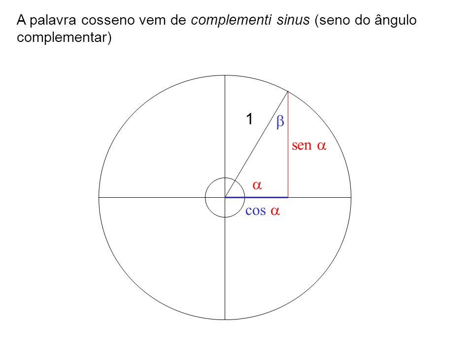 A palavra cosseno vem de complementi sinus (seno do ângulo complementar)
