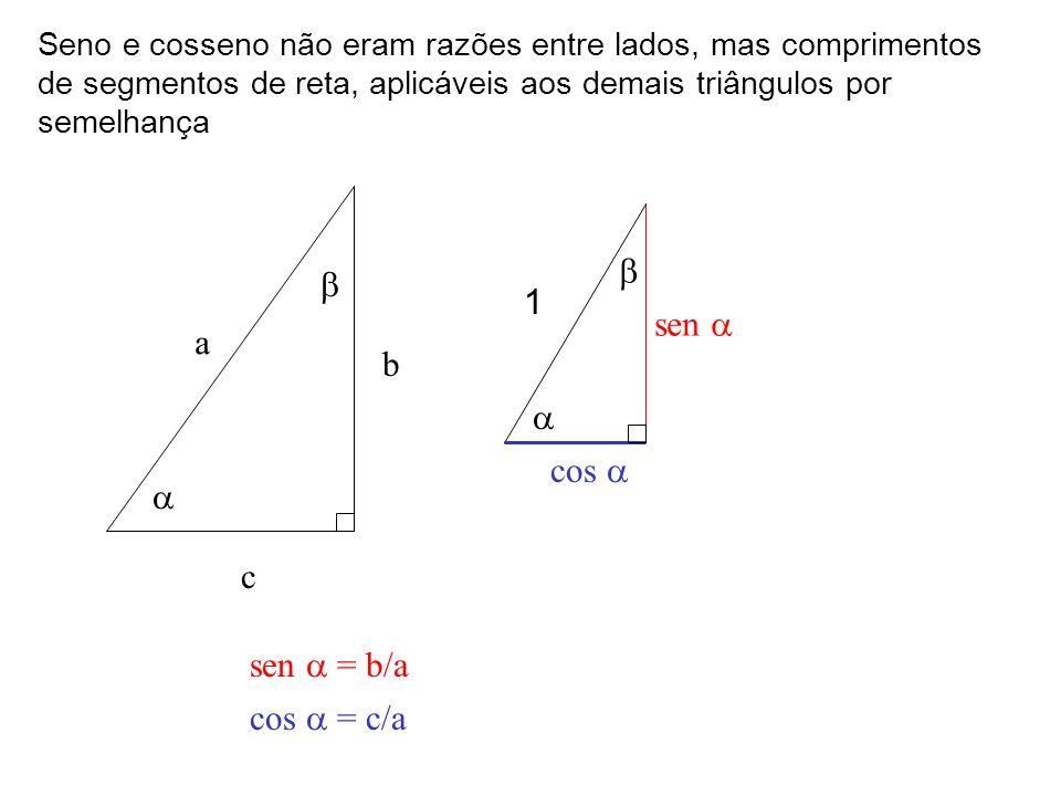   1 sen  a b  cos   c sen  = b/a cos  = c/a