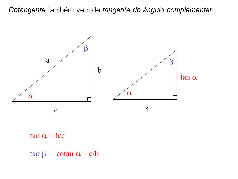  a  b tan    c 1 tan  = b/c tan  = cotan  = c/b