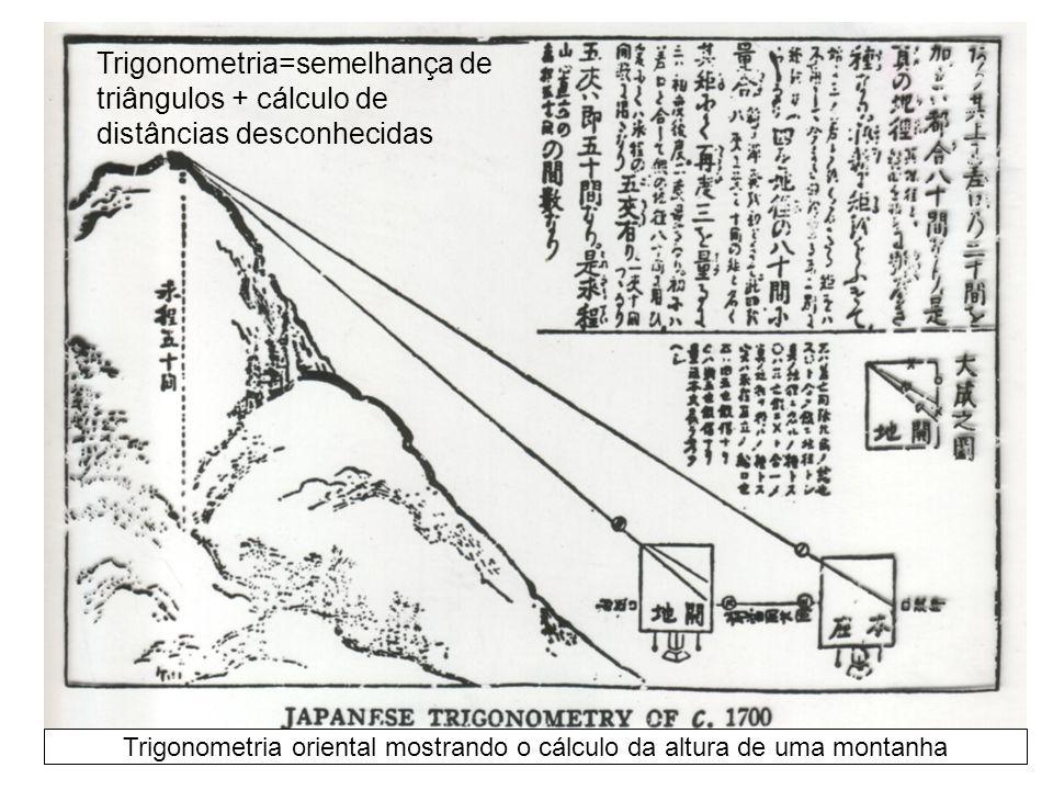 Trigonometria oriental mostrando o cálculo da altura de uma montanha