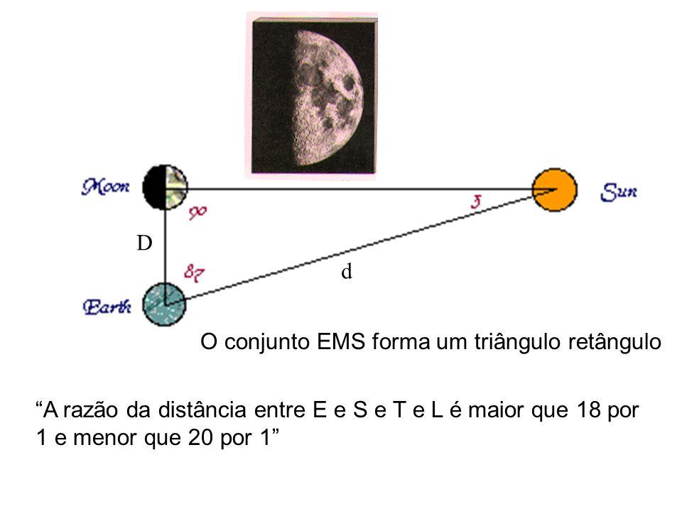 D d. O conjunto EMS forma um triângulo retângulo.