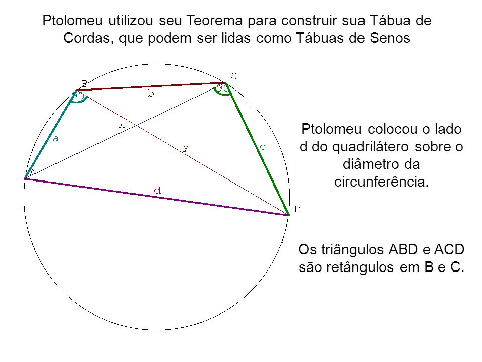 Os triângulos ABD e ACD são retângulos em B e C.
