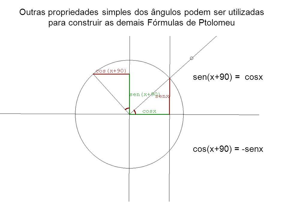 Outras propriedades simples dos ângulos podem ser utilizadas para construir as demais Fórmulas de Ptolomeu