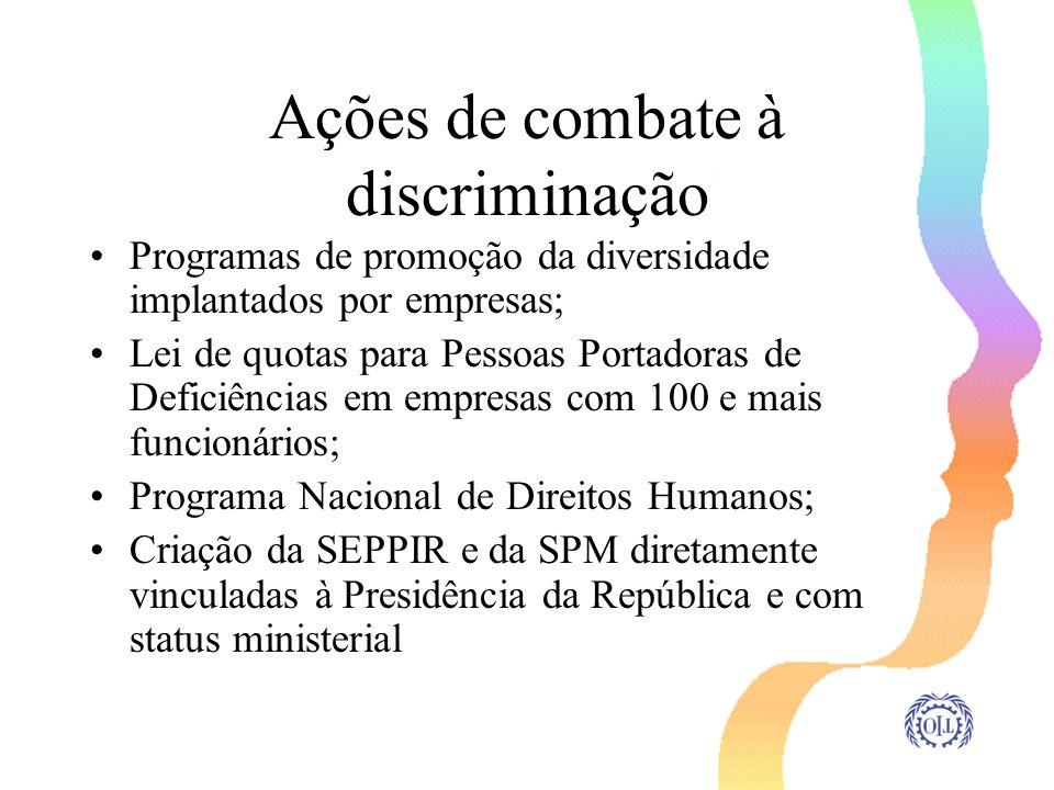 Ações de combate à discriminação