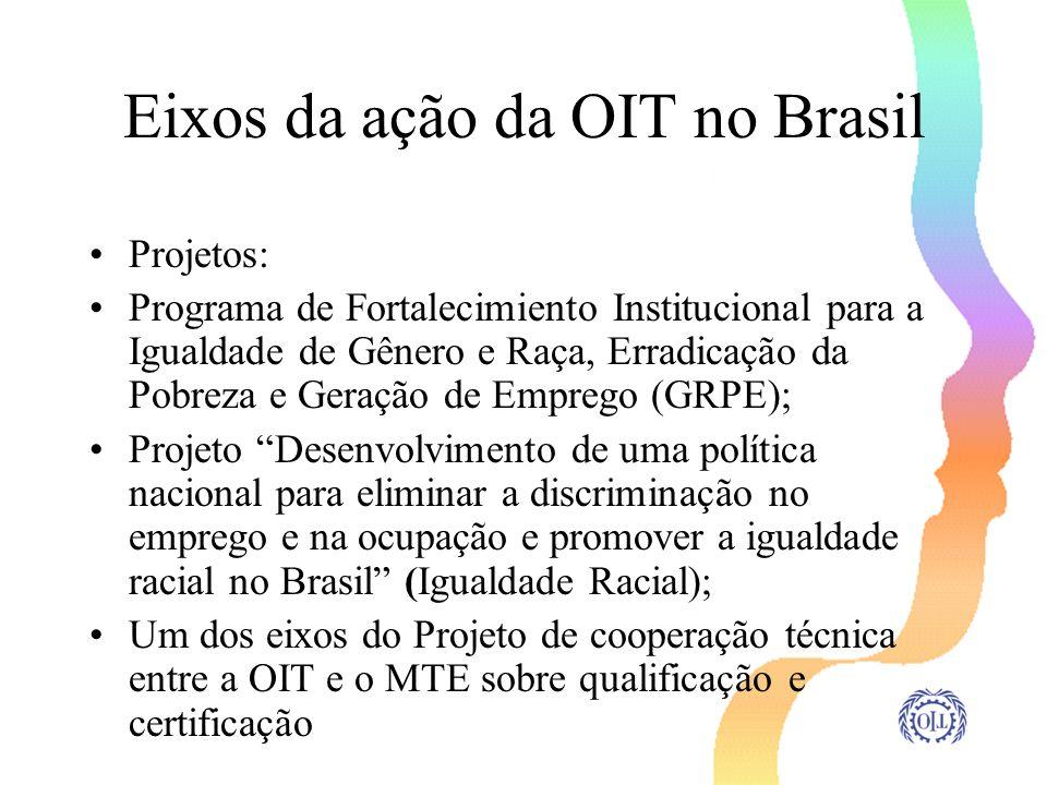 Eixos da ação da OIT no Brasil