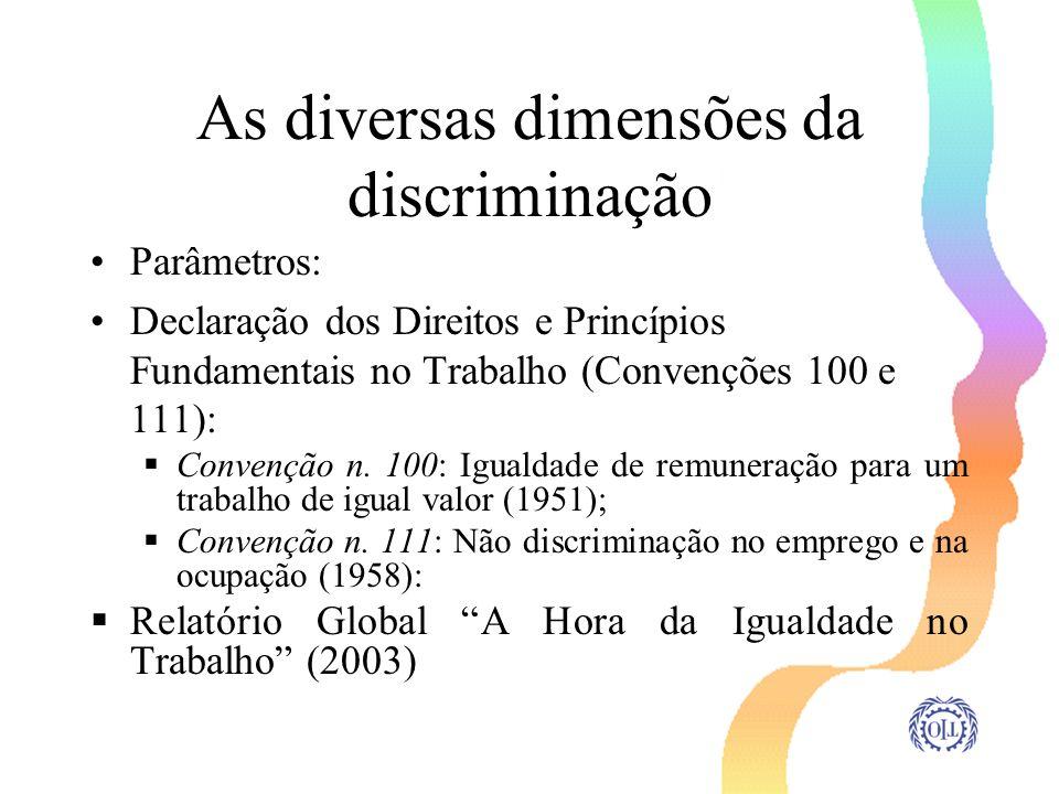 As diversas dimensões da discriminação