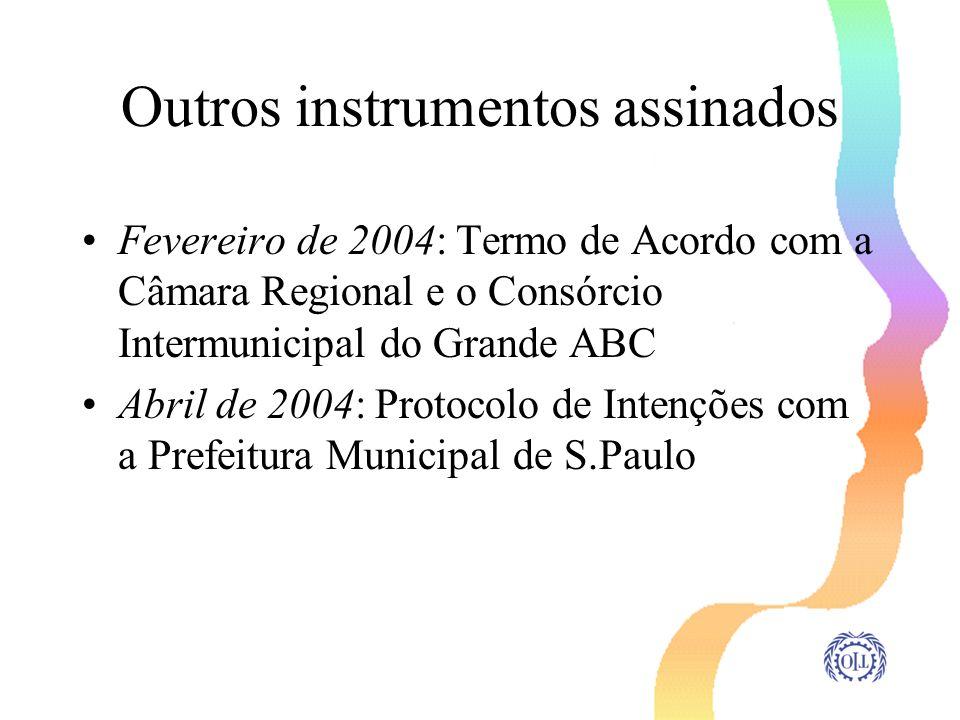 Outros instrumentos assinados