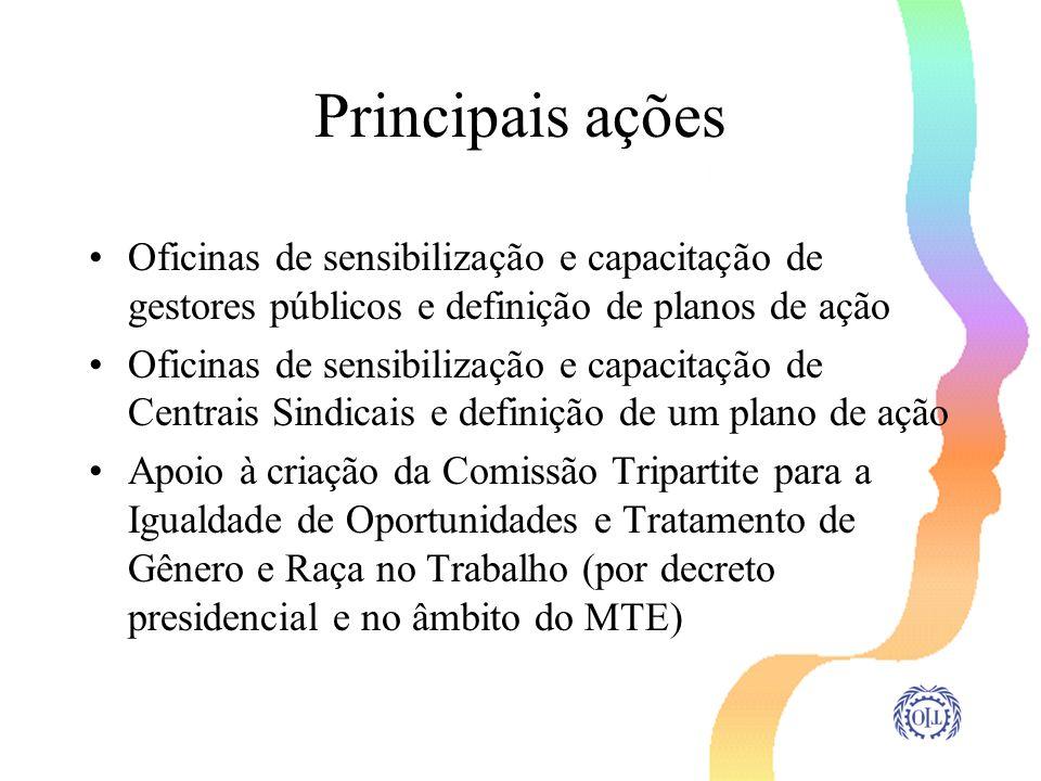 Principais ações Oficinas de sensibilização e capacitação de gestores públicos e definição de planos de ação.