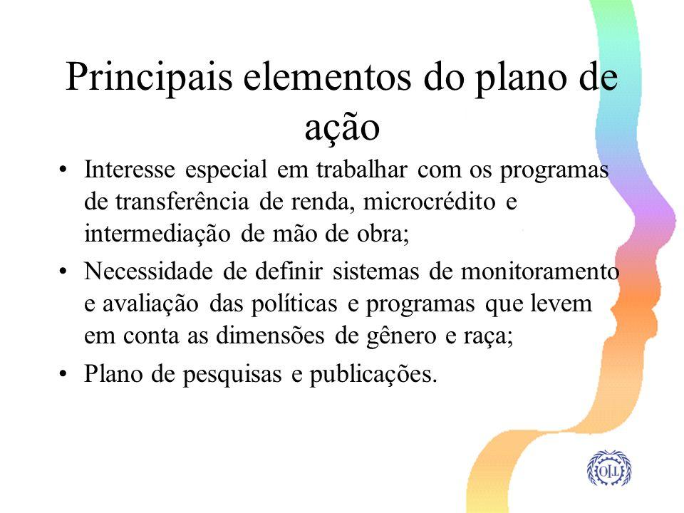 Principais elementos do plano de ação