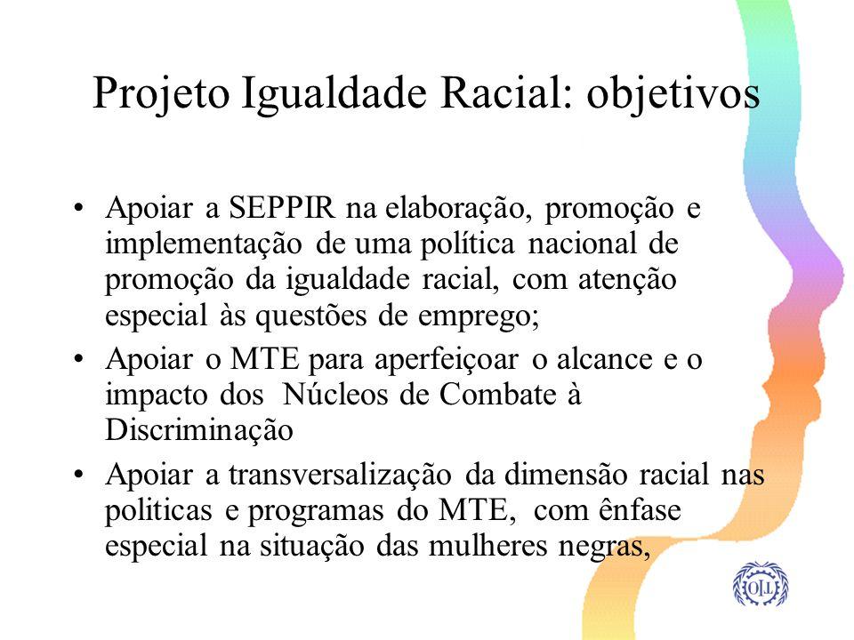 Projeto Igualdade Racial: objetivos
