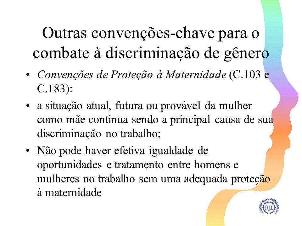 Outras convenções-chave para o combate à discriminação de gênero