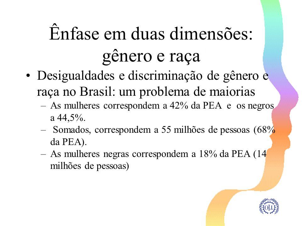 Ênfase em duas dimensões: gênero e raça
