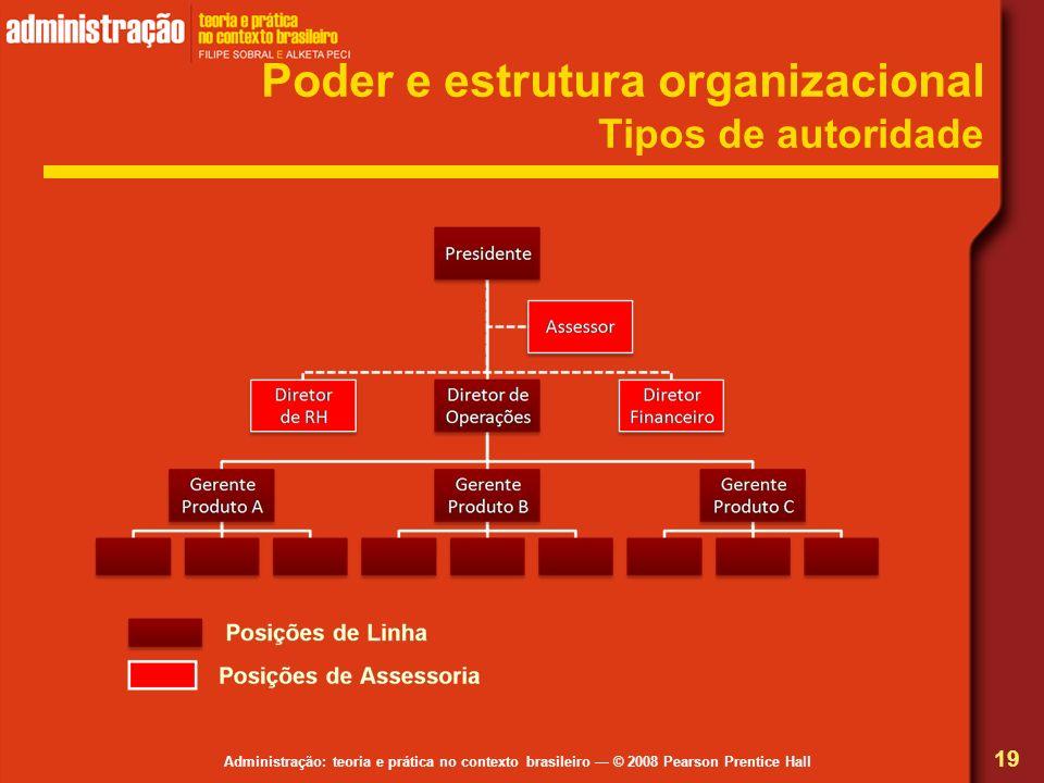 Poder e estrutura organizacional Tipos de autoridade