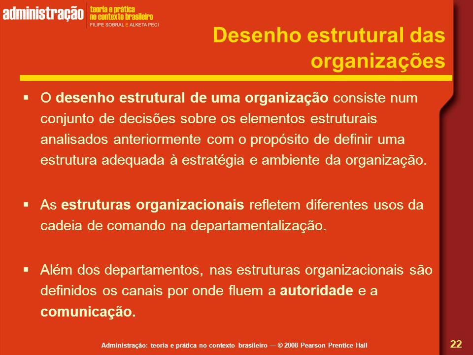 Desenho estrutural das organizações