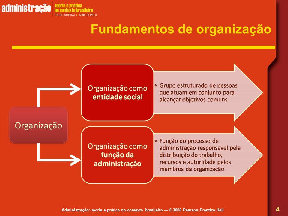 Fundamentos de organização