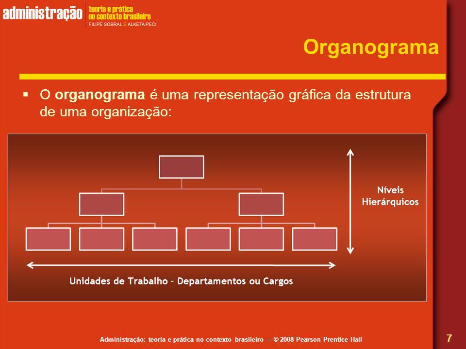 Organograma O organograma é uma representação gráfica da estrutura de uma organização: