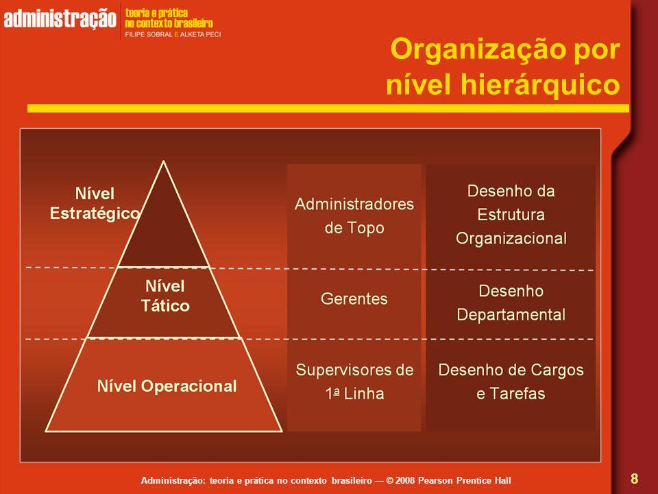 Organização por nível hierárquico