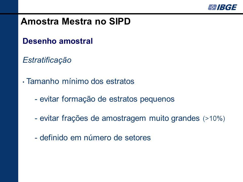 Amostra Mestra no SIPD Desenho amostral Estratificação