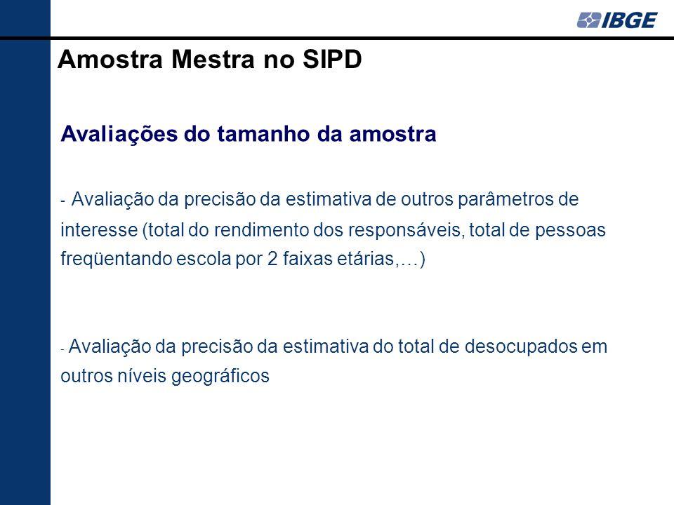 Amostra Mestra no SIPD Avaliações do tamanho da amostra