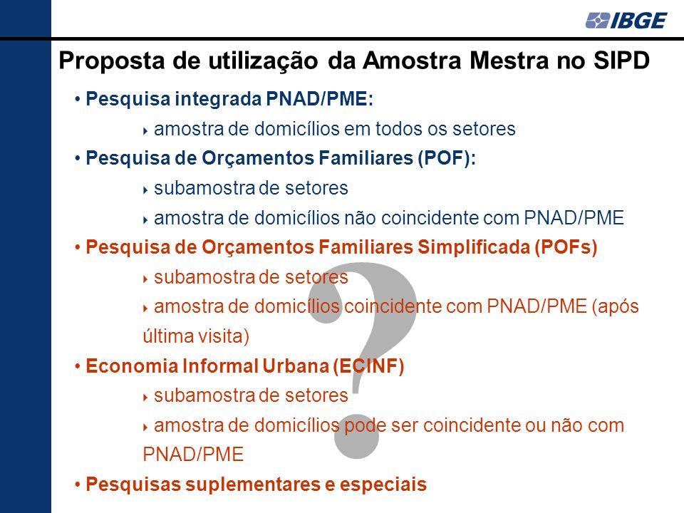 Proposta de utilização da Amostra Mestra no SIPD