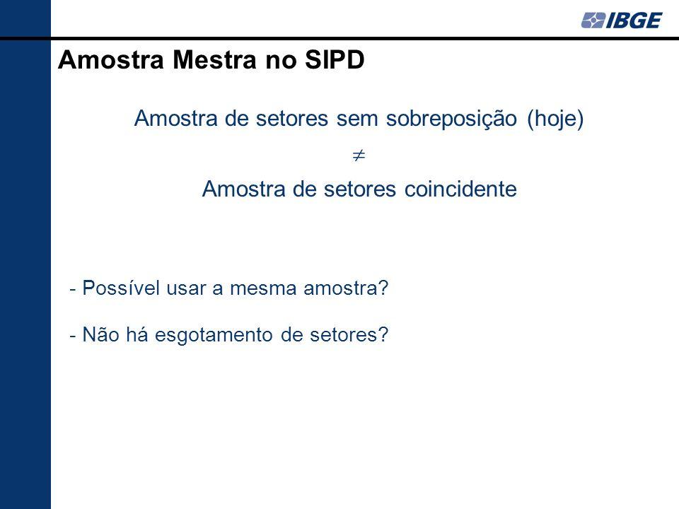 Amostra Mestra no SIPD Amostra de setores sem sobreposição (hoje) 