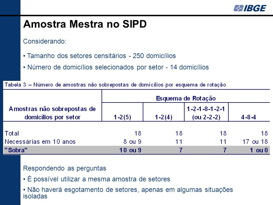 Amostra Mestra no SIPD Considerando: