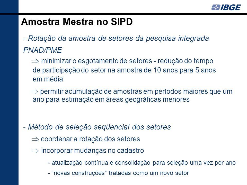 Amostra Mestra no SIPD - Rotação da amostra de setores da pesquisa integrada PNAD/PME.