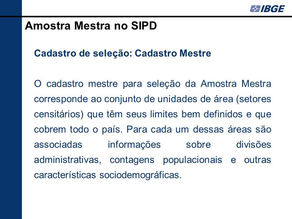 Amostra Mestra no SIPD Cadastro de seleção: Cadastro Mestre