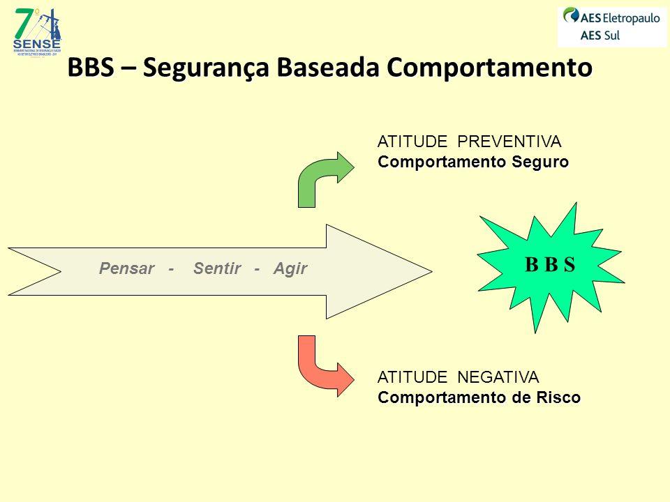 BBS – Segurança Baseada Comportamento