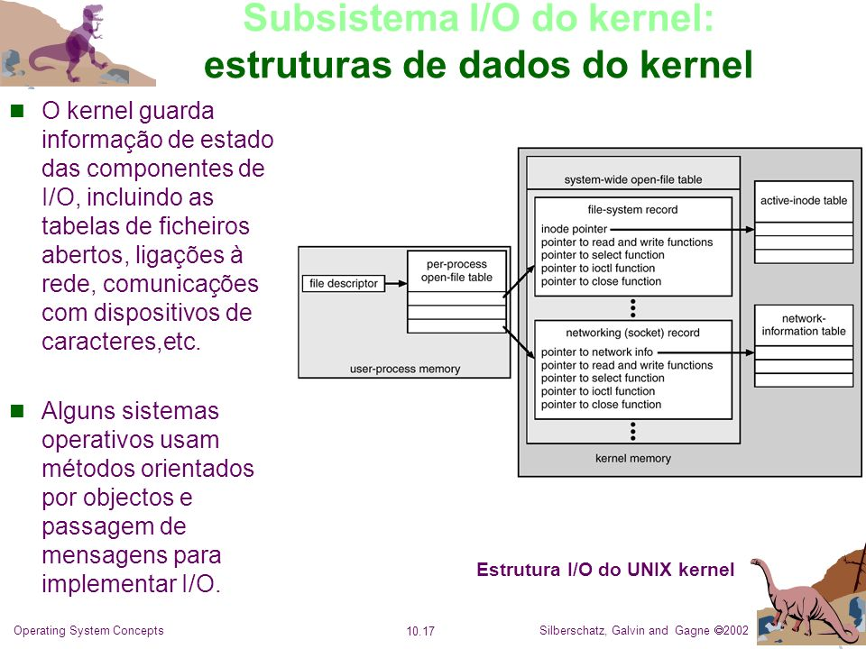 Subsistema I/O do kernel: estruturas de dados do kernel