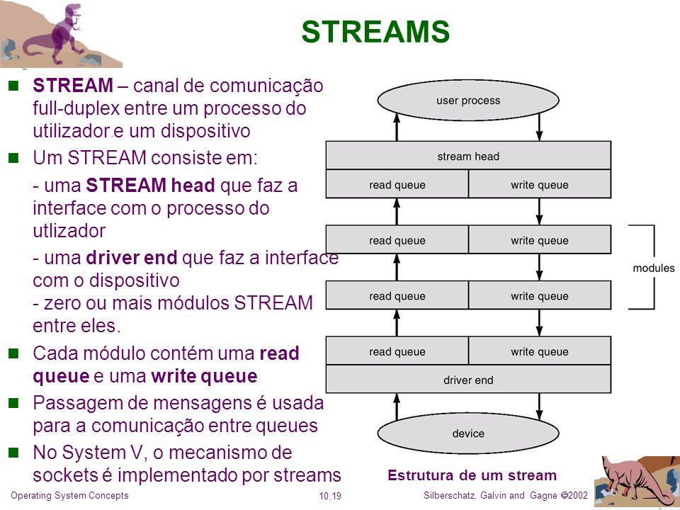 STREAMS STREAM – canal de comunicação full-duplex entre um processo do utilizador e um dispositivo.