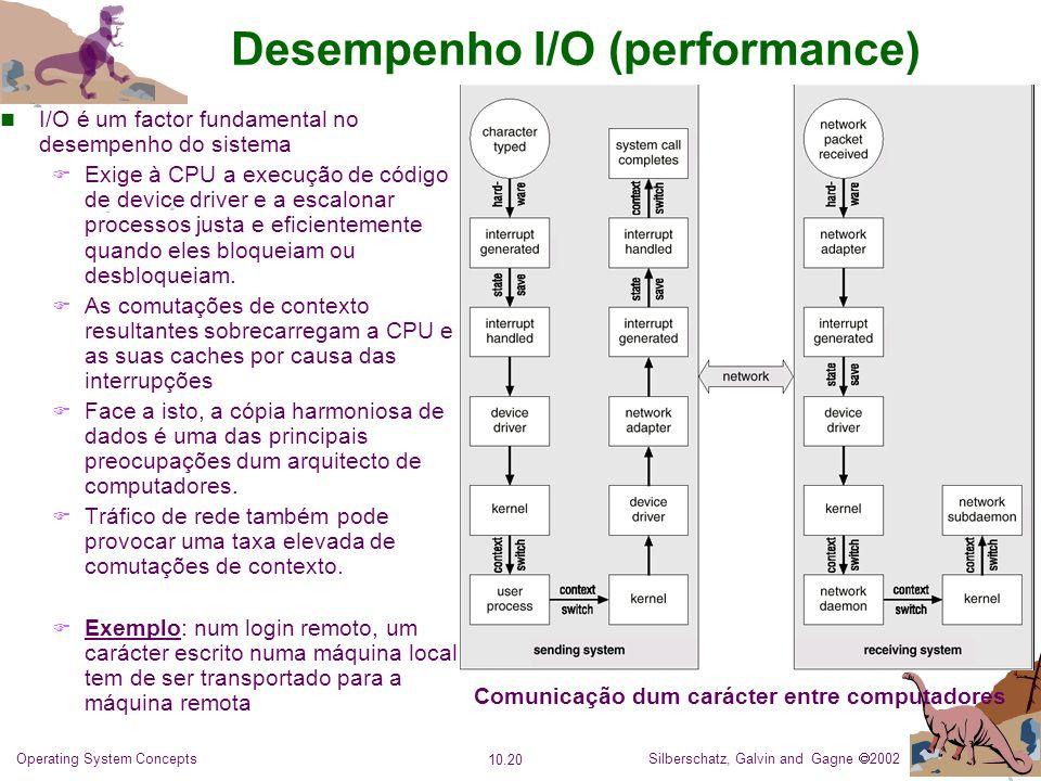 Desempenho I/O (performance)
