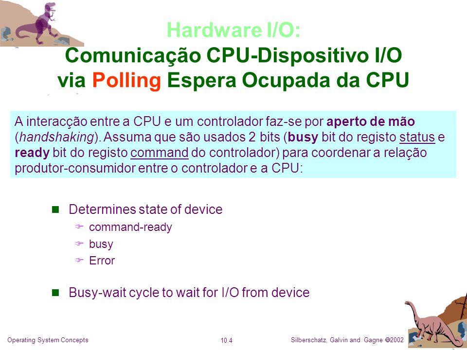 Hardware I/O: Comunicação CPU-Dispositivo I/O via Polling Espera Ocupada da CPU