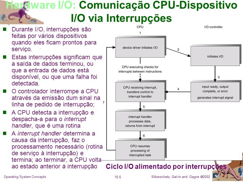 Hardware I/O: Comunicação CPU-Dispositivo I/O via Interrupções
