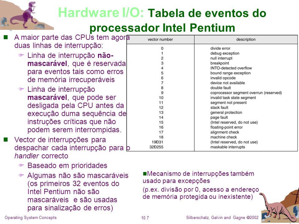 Hardware I/O: Tabela de eventos do processador Intel Pentium
