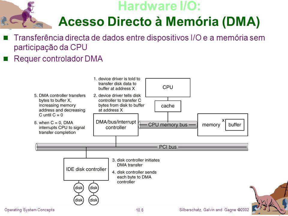 Hardware I/O: Acesso Directo à Memória (DMA)