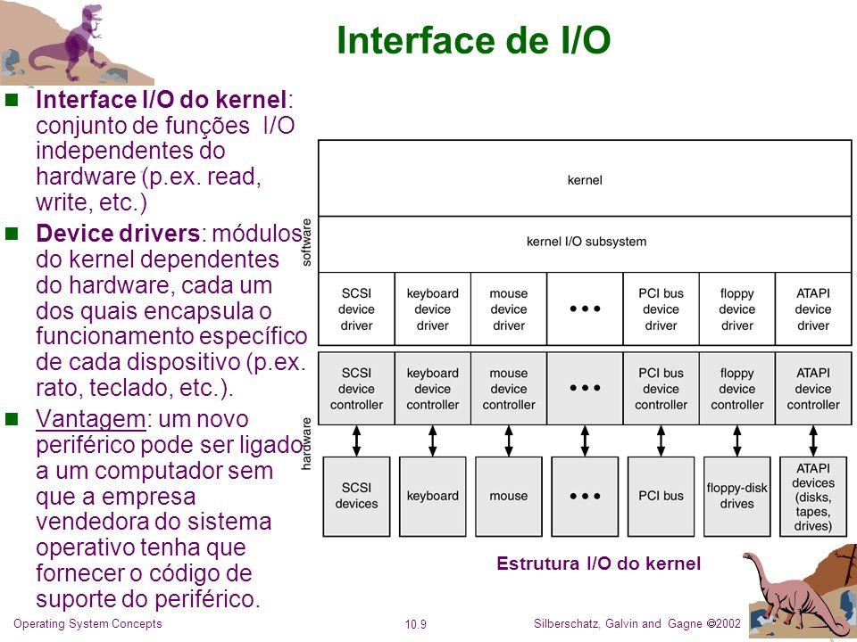 Estrutura I/O do kernel