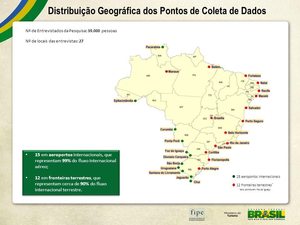 Distribuição Geográfica dos Pontos de Coleta de Dados