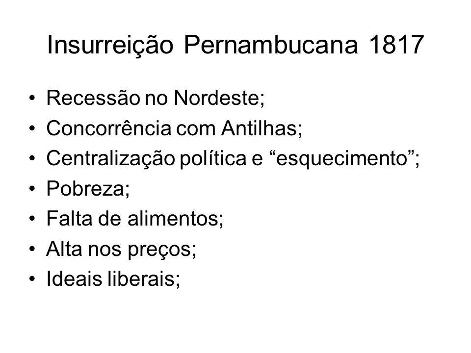 Insurreição Pernambucana 1817