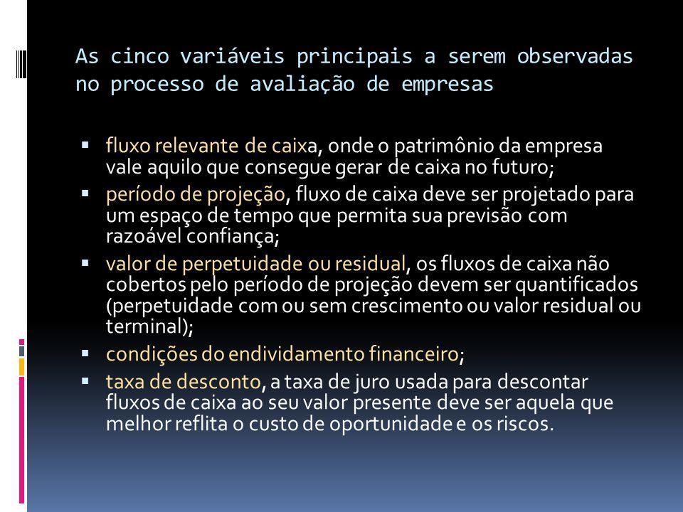 As cinco variáveis principais a serem observadas no processo de avaliação de empresas