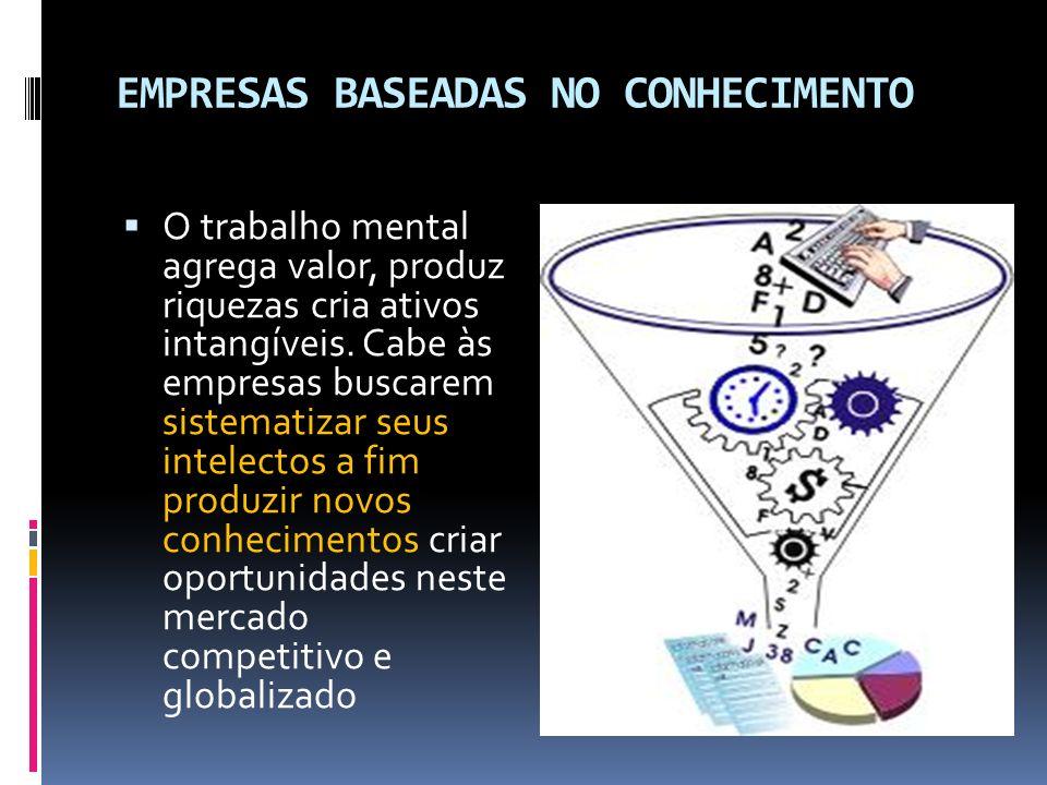 empresas baseadas no conhecimento