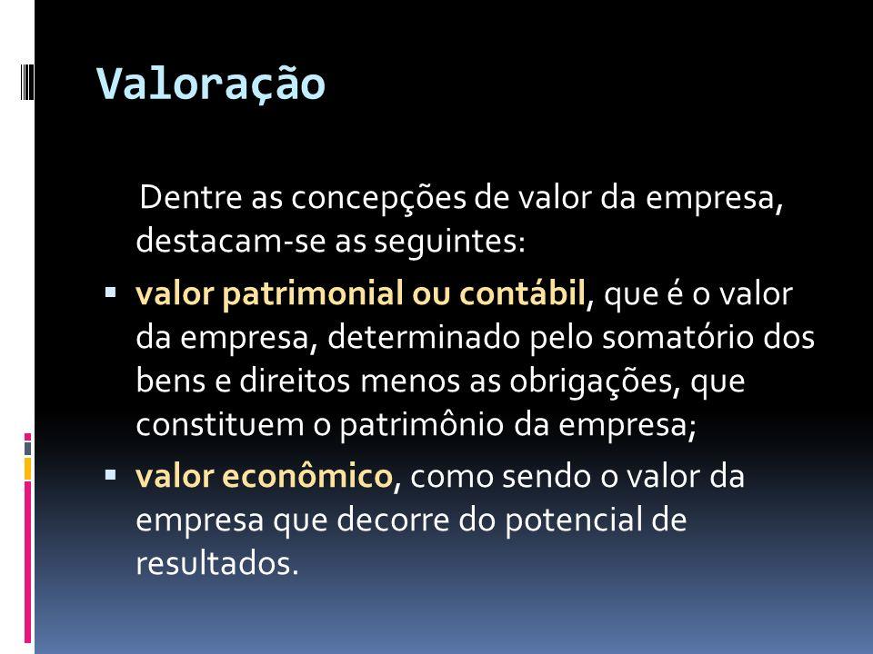 Valoração Dentre as concepções de valor da empresa, destacam-se as seguintes: