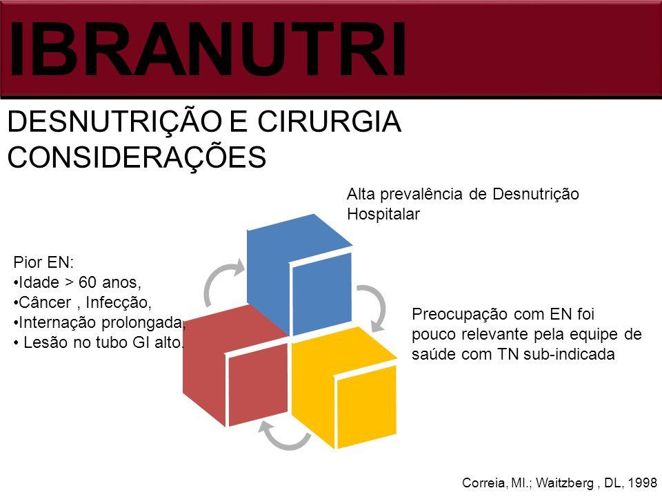 DESNUTRIÇÃO E CIRURGIA CONSIDERAÇÕES