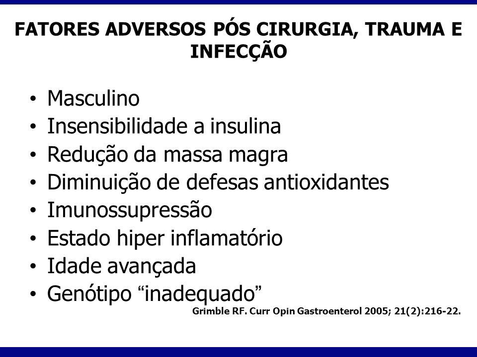FATORES ADVERSOS PÓS CIRURGIA, TRAUMA E INFECÇÃO