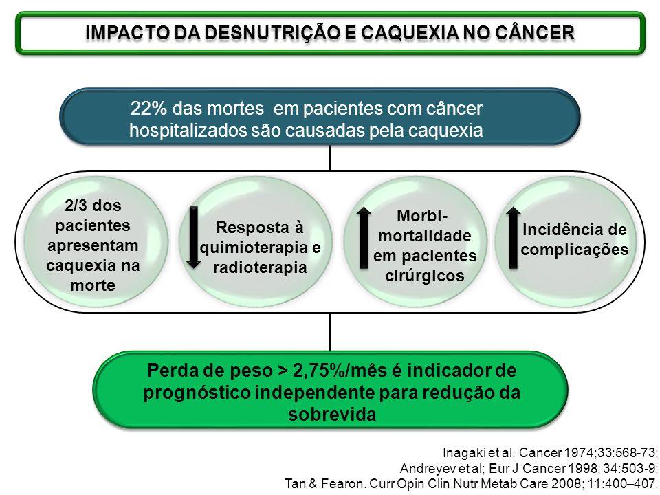 IMPACTO DA DESNUTRIÇÃO E CAQUEXIA NO CÂNCER