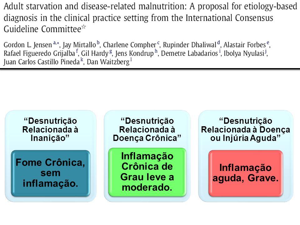 Fome Crônica, sem inflamação.