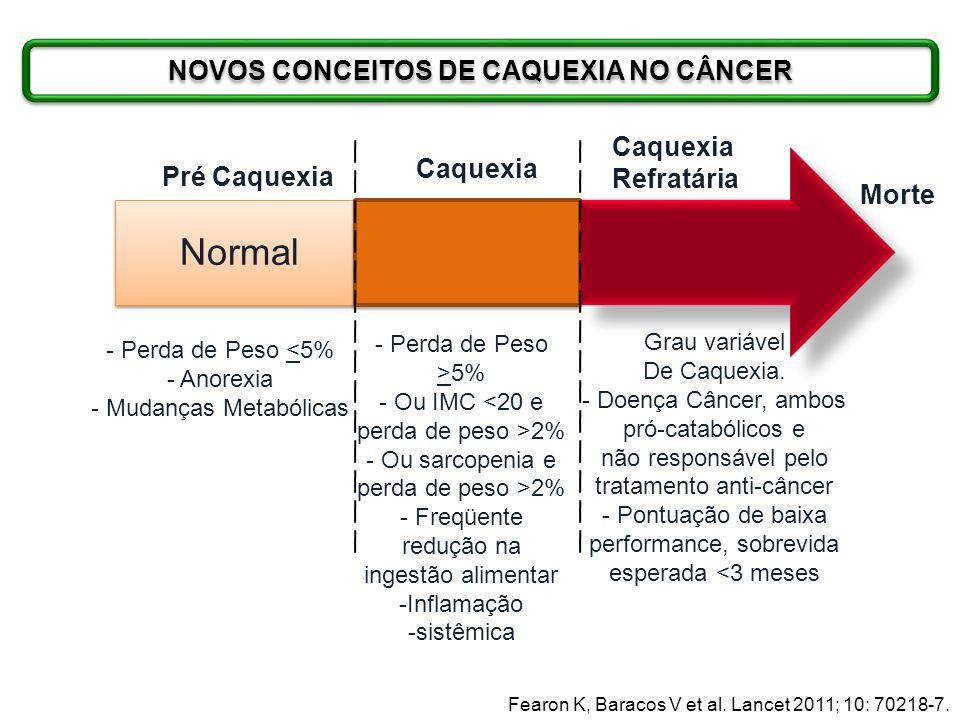 NOVOS CONCEITOS DE CAQUEXIA NO CÂNCER
