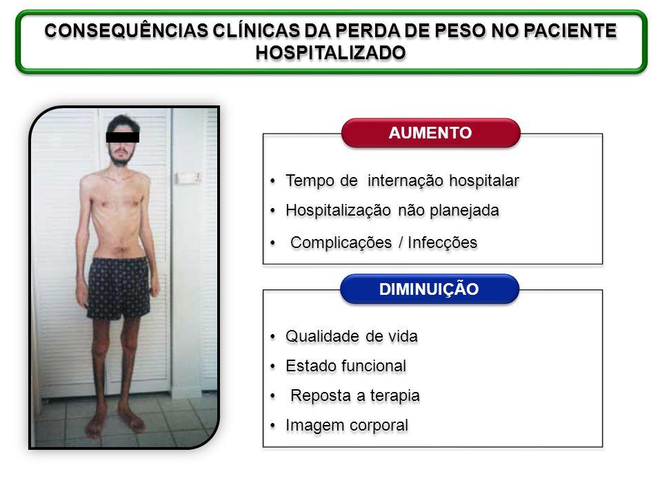 CONSEQUÊNCIAS CLÍNICAS DA PERDA DE PESO NO PACIENTE HOSPITALIZADO